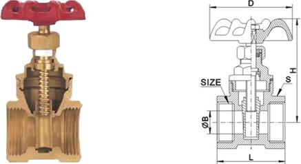 丝扣螺纹   传动方式:手轮   螺纹标准:iso 228   进口铜闸阀特性图片