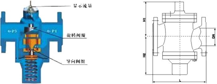 式流量平衡阀】,为用户提供阀门参数选型,原理作用解说,结构尺寸确认图片