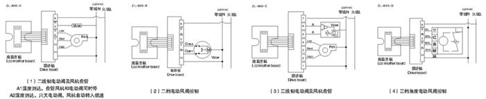 制热等中央空调系统在内的各种阀门,应用于风机盘管,冷却塔,分集水器