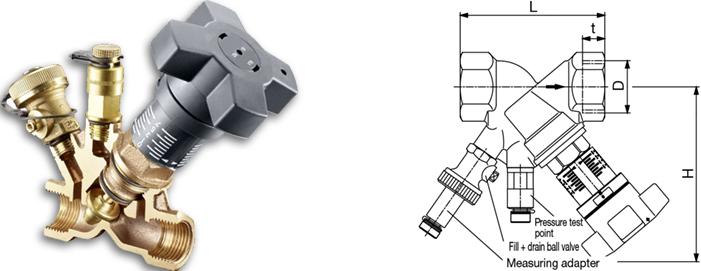 即调整阀门的kv值(cv值)来到达流量的调节;动态平衡阀和压差平衡阀图片
